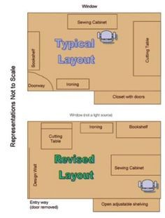 Sewing room layout ideas craft rooms crafts and sewing for Sewing room layout