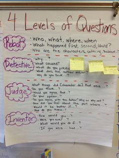 Four Levels of Questions: Robot, Detective, Judge, & Inventor