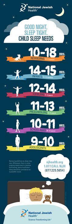 #Sleep needs for kids vary by age. How much sleep do kids really need?