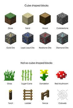 A fantastic introduction to Minecraft  for parents of kids with #ADHD # Autism who love to play.The Parent's Guide To Minecraft • Snagglebox