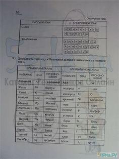 Ответы к заданиям на странице №16 - Химия 8 класс рабочая тетрадь Габриелян ГДЗ
