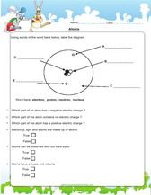 Atoms worksheets elementary
