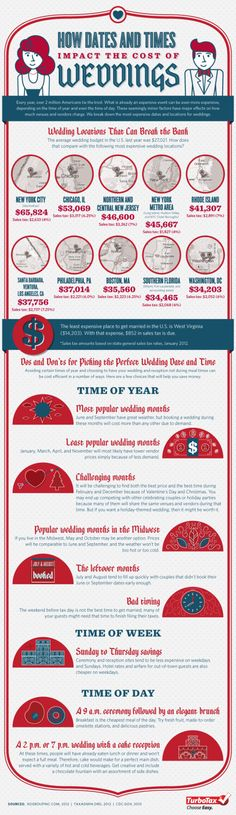Did you know that the day and the time of day of the wedding affect how much it will cost? In this graphic, the people at Turbo Tax give some pointers on what dates and times to choose that will save you money.