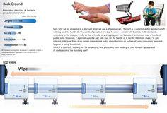 Get a Clean Grip | Yanko Design