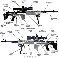 107 best GUNS images on Pinterest in 2018 | Firearms, Shotguns and