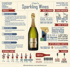 A Toast to Sparkling Wine! #infografía
