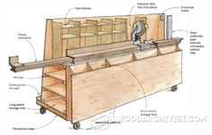 Wood Storage and Miter Saw Stand - Miter Saw Tips, Jigs and Fixtures | WoodArchivist.com