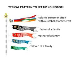 Symbolic meaning of the carp streamers for boy's festival