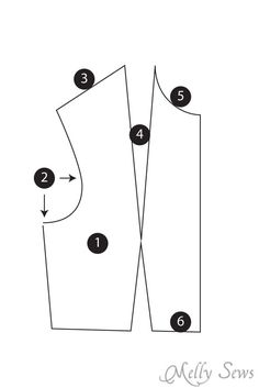 Parts of a bodice pattern - https://mellysews.com
