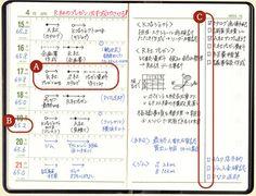 第3章 手帳を使う(基本) - 手帳活用術 | JMAM 日本能率協会マネジメントセンター Thing 1, Hobonichi, Study Motivation, Journal Notebook, Study Tips, Stationery, Bullet Journal, Notes, Desktop