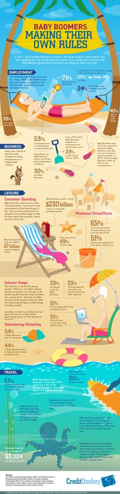 Baby Boomers Making Their Own Rules [INFOGRAPHIC]