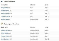 Cowboys vs Redskins Live Stream  more :: http://watchcowboysvsredskinslive.com/cowboys-vs-redskins-live-stream/