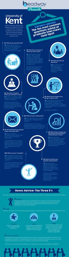 718 best Interview Tips images on Pinterest   Job interview ...