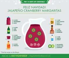 Jalapeno Cranberry Margaritas will give your Holiday celebrations a Mexican touch, but be careful, these Margaritas pack a punch.