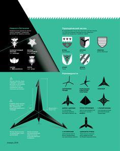 History of Caltrop by Denis Zolotarev, via Behance