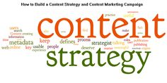 How to Build a #Content #Strategy for small businesses