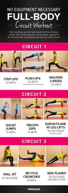 Full-Body Circuit Workout. Something to do while I have no gym membership
