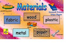 and Classifying Materials - School ideas - Grade 2 Science, Primary Science, Kindergarten Science, Elementary Science, Science Lessons, Teaching Science, Science Ideas, Teaching Ideas, Materials And Structures