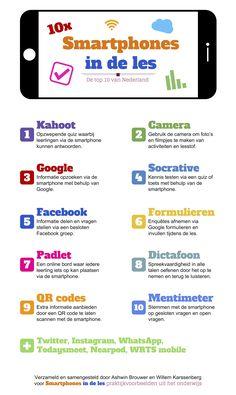 De favoriete manieren van Nederlandse docenten om de smartphone zinvol te gebruiken tijdens de les.