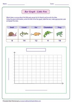 Blank Bar Graph Printable Blank Bar Graph Worksheets Worksheets For School Toribeedesign, 16 Sample Bar Graph Worksheet Templates Free Pdf Documents, Bar Graph Templates 9 Free Pdf Templates Downlaod Free, Picture Graph Worksheets, Graphing Worksheets, Homeschool Worksheets, Money Worksheets, Spelling Worksheets, Free Kindergarten Worksheets, Blank Bar Graph, Bar Graph Template, Addition Worksheets First Grade