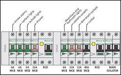 Dual RCD split load board