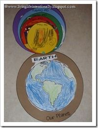 Kids will have fun while learning Where do I Live with this printable activity perfect for Expanding Horizons with Prek, Kindergarten, and graders. Where Do I Live, Geography Activities, Our Planet, Social Studies, Kindergarten, Homeschool, Study, Teaching, History