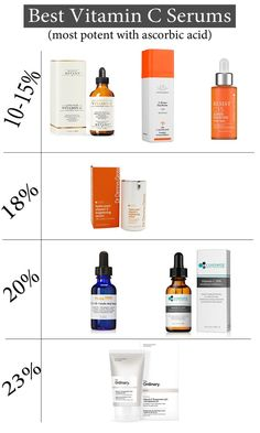 The Best of Vitamin C (L-Ascorbic Acid) Serums. Check an insiders guide to vitamin c & Vitamin C Serums and shop on soulcharming.com Drunk Elephant C-Firma Day Serum Dr. Dennis Gross Skincare Hydra-Pure Vitamin C Brightening Serum Timeless Skin Care 20% Vitamin C Plus E Ferulic Acid Serum Cosmetic Skin Solutions Vitamin C 20% etc #vitamins #L4L #instafollow