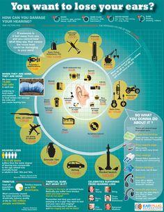 Afbeelding van http://www.infographicsshowcase.com/wp-content/uploads/2010/12/hearing-loss-infographic.jpg.