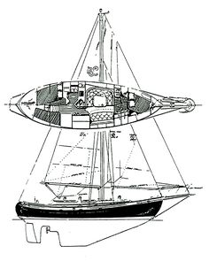 Sailboat and sailing yacht searchable database with more than sailboats from around the world including sailboat photos and drawings. About the HANS CHRISTIAN sailboat Raft Building, Wooden Boat Building, Best Pontoon Boats, Sailboat Interior, Wood Boat Plans, Classic Sailing, Hans Christian, Boat Design, Sailing Ships