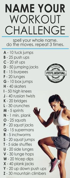 """Name"" Your workout challenge from FitFluential"