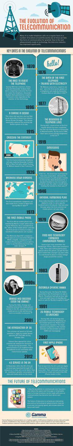 Evolución de las Telecomunicaciones #infografia #infographic