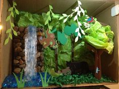 Andrew's rainforest habitat diorama using cricut for trees and animals. Tissue paper of background and tree tops. Hot glue and plastic wrap for waterfall and expandable gel balls in plastic wrap for water pond.