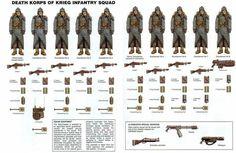 Death Korps of Krieg Infantry Squad