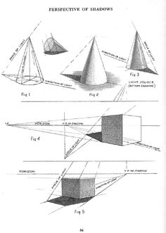 Andrew Loomis - Drawing