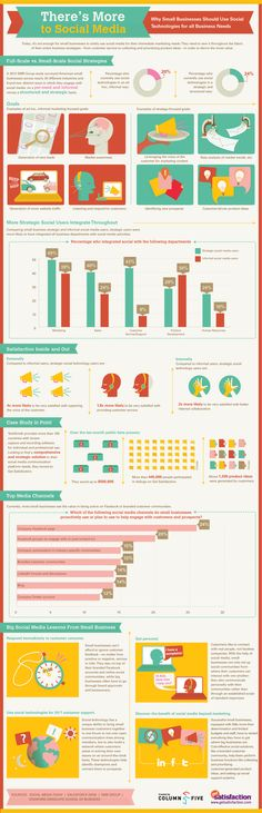4 Big Social Media Lessons from Small Businesses [INFOGRAPHIC]