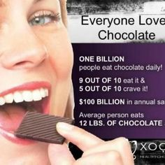 Just Try'n To Teach People that there is a Healthy Chocolate!!   Im Lov'n My Healthy Chocolate!