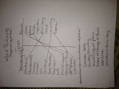 common core writing across content areas