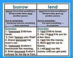 uses of borrow and lend