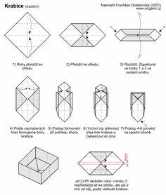 Dárkových krabiček není nikdy dost:-) Skládaná origami krabička se navíc může využít i na skladování drobností. Návod je jednoduchý, krabičku zvládnou poskládat i děti. Někdy je třeba trochu dopomoci, aby věděly, který roh kam zahnout. Co je třeba? Papír čtvercového formátu a nůžky. My využili papíry z minulé činnosti, kdy jsme si zkoušeli různé výtvarné...