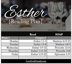 Esther Week Fear or Faith.We all have a choice - Love God Greatly Esther Bible Study, Book Of Esther, Matthew 6 19 21, Story Of Esther, Feast Of Tabernacles, Proverbs 14, Plan Of Salvation, Give Me Jesus, Walk By Faith