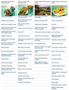 Meal Plans: http://www.usatoday.com/news/health/weightloss/2010-01-03-diet-menus-recipes_N.htm