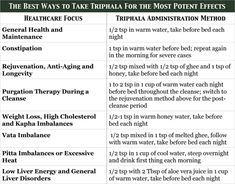 The Best Ways to Take Triphala For the Most Potent Effects - Svastha Ayurveda Ayurvedic Remedies, Ayurvedic Herbs, Ayurvedic Medicine, Health Diet, Health And Wellness, Health Care, Ayurveda, Water Before Bed, Heal Liver