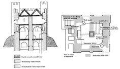 Grundriss Walden Castle