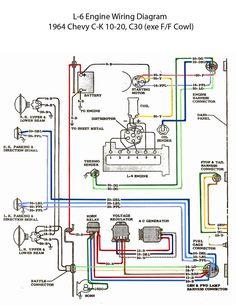 64 chevy c10 wiring diagram chevy truck wiring diagram 64 chevy truck ideas pinterest. Black Bedroom Furniture Sets. Home Design Ideas