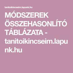 MÓDSZEREK ÖSSZEHASONLÍTÓ TÁBLÁZATA - tanitoikincseim.lapunk.hu Teaching, School, Education, Onderwijs, Learning, Tutorials