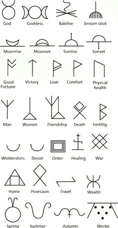 - travel symbol as my next tattoo? Ancient symbols