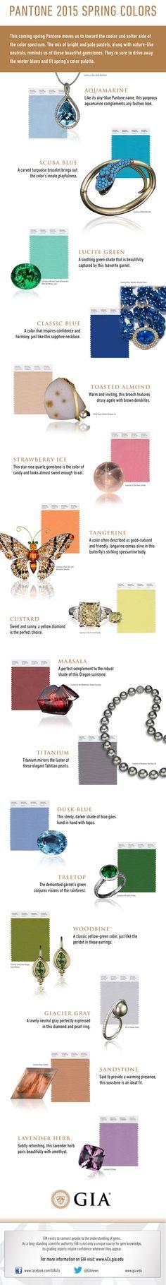 Pantone Spring 2015 Colors in Gemstones. GIA (021715)