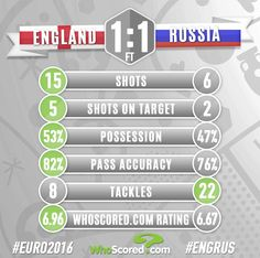 (159) News about #euro2016 on Twitter