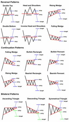 Tips and tricks for Toshimoku trading - - CarpeNoctom - Medi . - Tips and tricks for Toshimoku trading – – CarpeNoctom – Medi …, # - Stock Market Chart, Stock Charts, Stock Market Quotes, Stock Quotes, Trading Quotes, Intraday Trading, Stock Trading Strategies, Candlestick Chart, Trade Finance