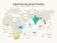"Fascinating: what do you think? Their words: ""Impact Sourcing is a global opportunity and could lead to a complete transformation of the outsourcing sector."""